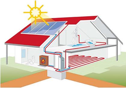 hot-water-solar-solvismax